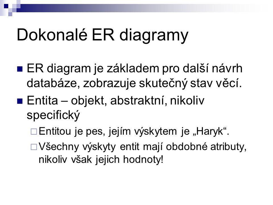 Dokonalé ER diagramy ER diagram je základem pro další návrh databáze, zobrazuje skutečný stav věcí. Entita – objekt, abstraktní, nikoliv specifický 