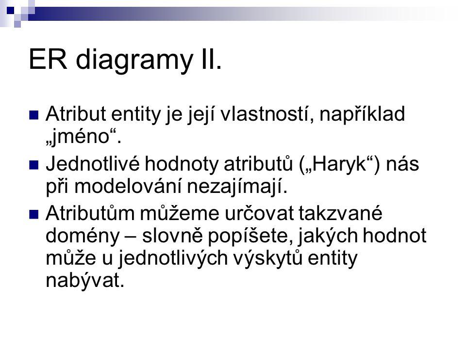 """ER diagramy II. Atribut entity je její vlastností, například """"jméno"""". Jednotlivé hodnoty atributů (""""Haryk"""") nás při modelování nezajímají. Atributům m"""
