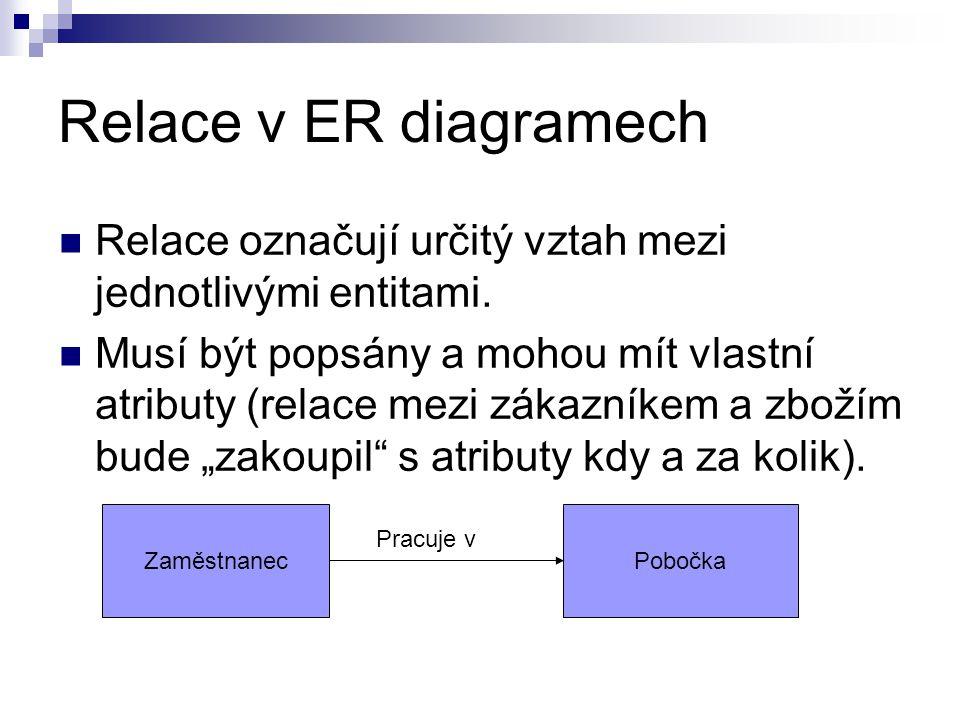 Relace v ER diagramech Relace označují určitý vztah mezi jednotlivými entitami. Musí být popsány a mohou mít vlastní atributy (relace mezi zákazníkem