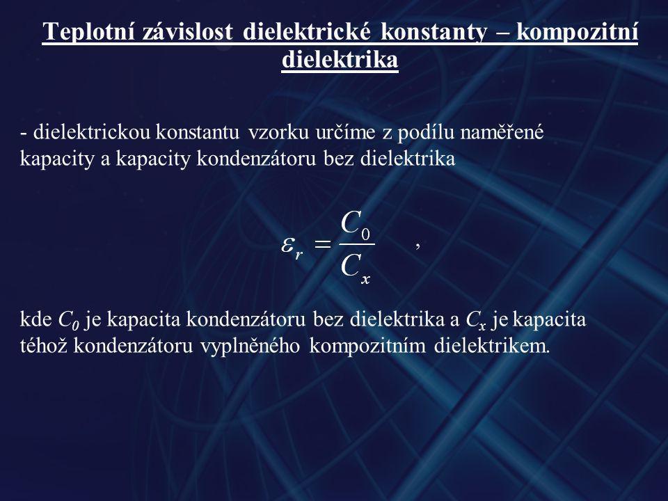 Teplotní závislost dielektrické konstanty – kompozitní dielektrika - dielektrickou konstantu vzorku určíme z podílu naměřené kapacity a kapacity konde