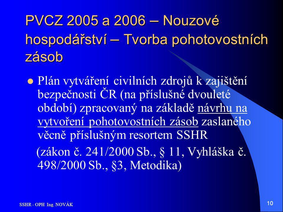 SSHR - OPH Ing. NOVÁK 10 PVCZ 2005 a 2006 – Nouzové hospodářství – Tvorba pohotovostních zásob Plán vytváření civilních zdrojů k zajištění bezpečnosti