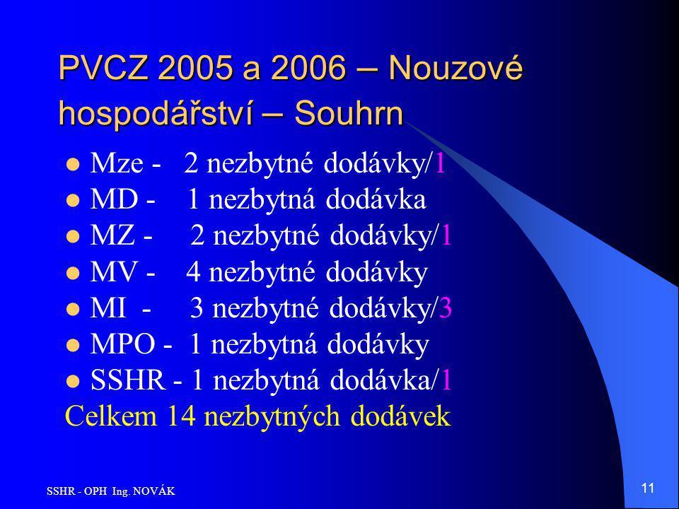 SSHR - OPH Ing. NOVÁK 11 PVCZ 2005 a 2006 – Nouzové hospodářství – Souhrn Mze - 2 nezbytné dodávky/1 MD - 1 nezbytná dodávka MZ - 2 nezbytné dodávky/1