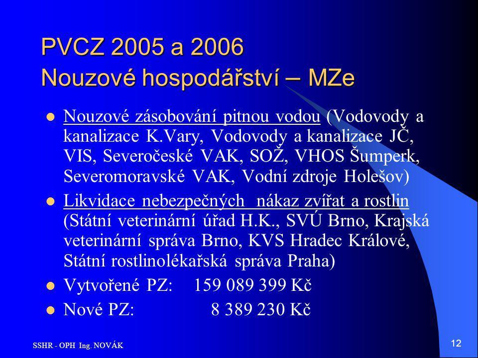SSHR - OPH Ing. NOVÁK 12 PVCZ 2005 a 2006 Nouzové hospodářství – MZe Nouzové zásobování pitnou vodou (Vodovody a kanalizace K.Vary, Vodovody a kanaliz
