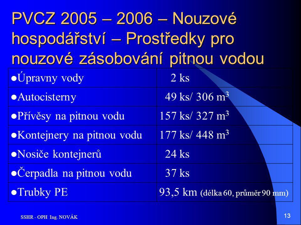 SSHR - OPH Ing. NOVÁK 13 PVCZ 2005 – 2006 – Nouzové hospodářství – Prostředky pro nouzové zásobování pitnou vodou Úpravny vody 2 ks Autocisterny 49 ks