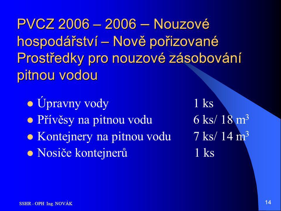 SSHR - OPH Ing. NOVÁK 14 PVCZ 2006 – 2006 – Nouzové hospodářství – Nově pořizované Prostředky pro nouzové zásobování pitnou vodou Úpravny vody 1 ks Př