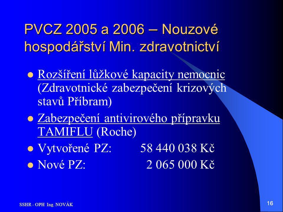 SSHR - OPH Ing. NOVÁK 16 PVCZ 2005 a 2006 – Nouzové hospodářství Min. zdravotnictví Rozšíření lůžkové kapacity nemocnic (Zdravotnické zabezpečení kriz