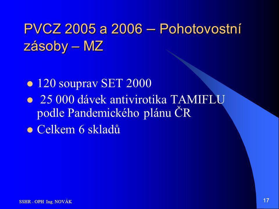 SSHR - OPH Ing. NOVÁK 17 PVCZ 2005 a 2006 – Pohotovostní zásoby – MZ 120 souprav SET 2000 25 000 dávek antivirotika TAMIFLU podle Pandemického plánu Č