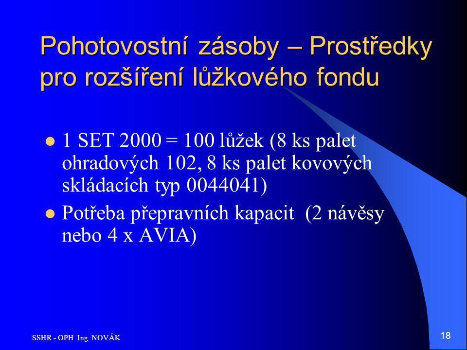 SSHR - OPH Ing. NOVÁK 18 Pohotovostní zásoby – Prostředky pro rozšíření lůžkového fondu 1 SET 2000 = 100 lůžek (8 ks palet ohradových 102, 8 ks palet