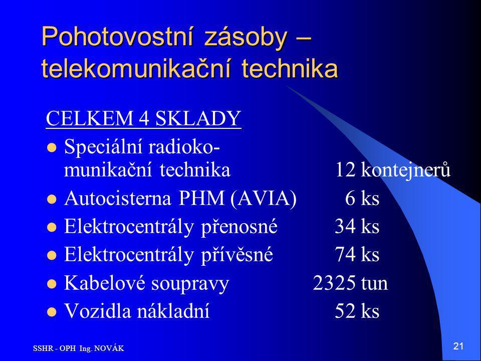 SSHR - OPH Ing. NOVÁK 21 Pohotovostní zásoby – telekomunikační technika CELKEM 4 SKLADY Speciální radioko- munikační technika 12 kontejnerů Autocister