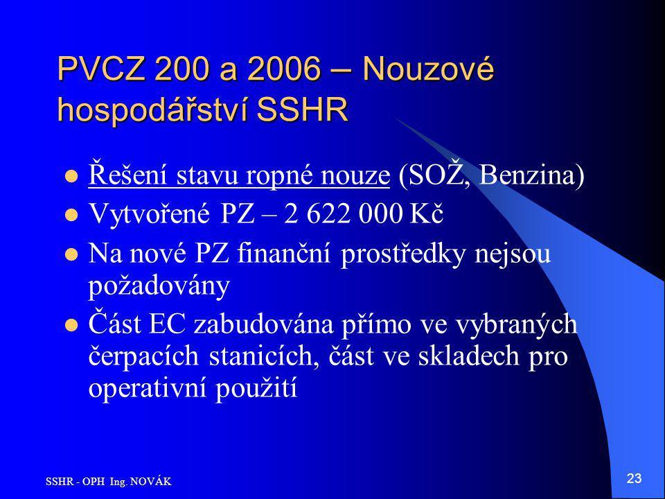 SSHR - OPH Ing. NOVÁK 23 PVCZ 200 a 2006 – Nouzové hospodářství SSHR Řešení stavu ropné nouze (SOŽ, Benzina) Vytvořené PZ – 2 622 000 Kč Na nové PZ fi