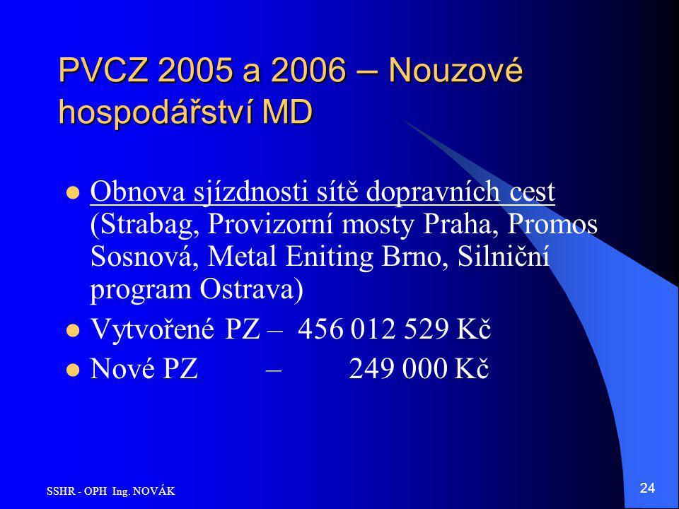 SSHR - OPH Ing. NOVÁK 24 PVCZ 2005 a 2006 – Nouzové hospodářství MD Obnova sjízdnosti sítě dopravních cest (Strabag, Provizorní mosty Praha, Promos So