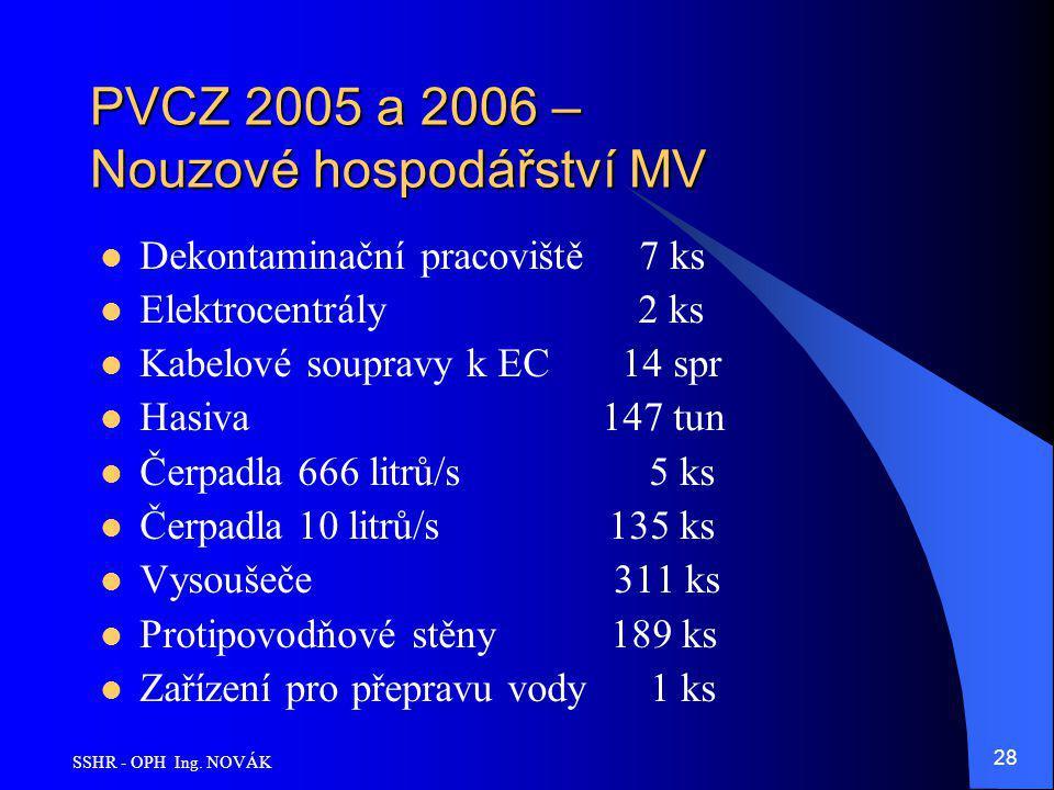 SSHR - OPH Ing. NOVÁK 28 PVCZ 2005 a 2006 – Nouzové hospodářství MV Dekontaminační pracoviště 7 ks Elektrocentrály 2 ks Kabelové soupravy k EC 14 spr