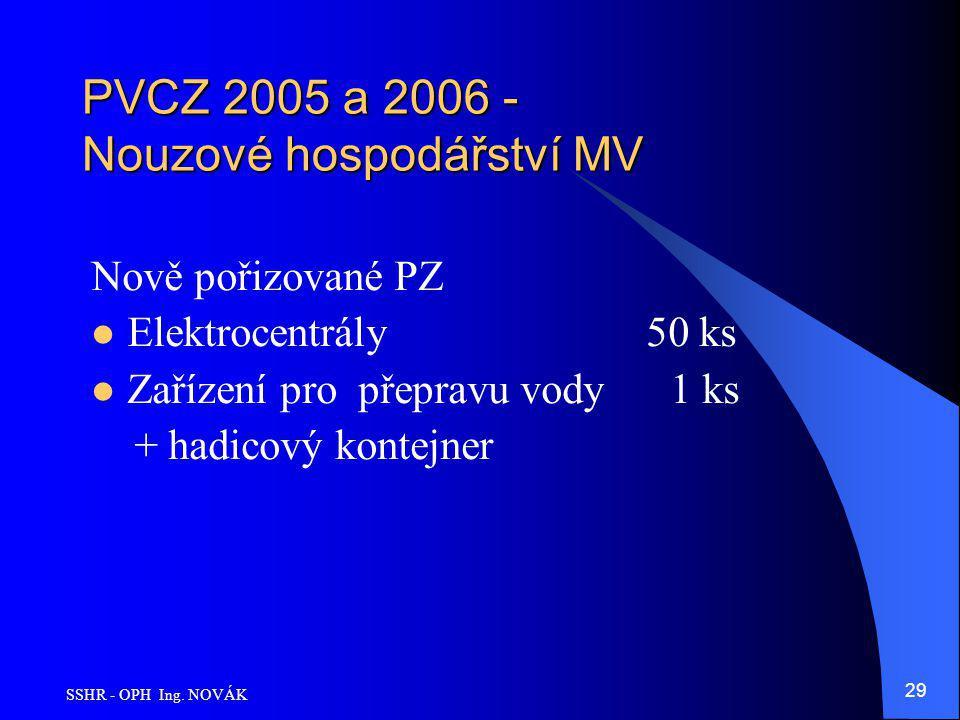 SSHR - OPH Ing. NOVÁK 29 PVCZ 2005 a 2006 - Nouzové hospodářství MV Nově pořizované PZ Elektrocentrály 50 ks Zařízení pro přepravu vody 1 ks + hadicov