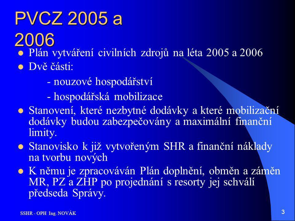 SSHR - OPH Ing. NOVÁK 3 PVCZ 2005 a 2006 Plán vytváření civilních zdrojů na léta 2005 a 2006 Dvě části: - nouzové hospodářství - hospodářská mobilizac