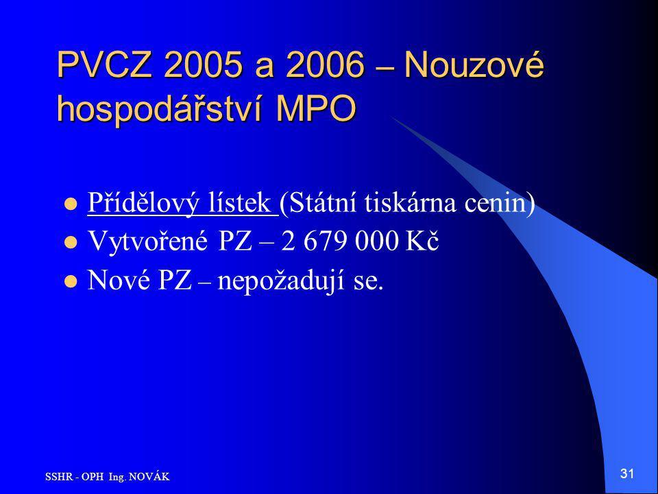 SSHR - OPH Ing. NOVÁK 31 PVCZ 2005 a 2006 – Nouzové hospodářství MPO Přídělový lístek (Státní tiskárna cenin) Vytvořené PZ – 2 679 000 Kč Nové PZ – ne
