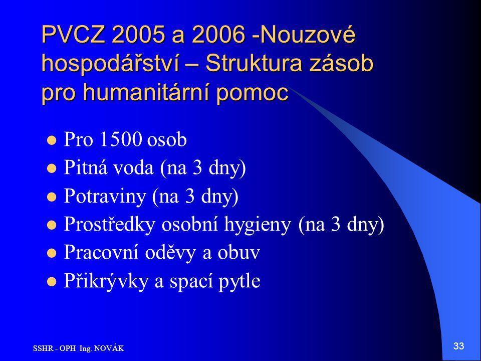 SSHR - OPH Ing. NOVÁK 33 PVCZ 2005 a 2006 -Nouzové hospodářství – Struktura zásob pro humanitární pomoc Pro 1500 osob Pitná voda (na 3 dny) Potraviny