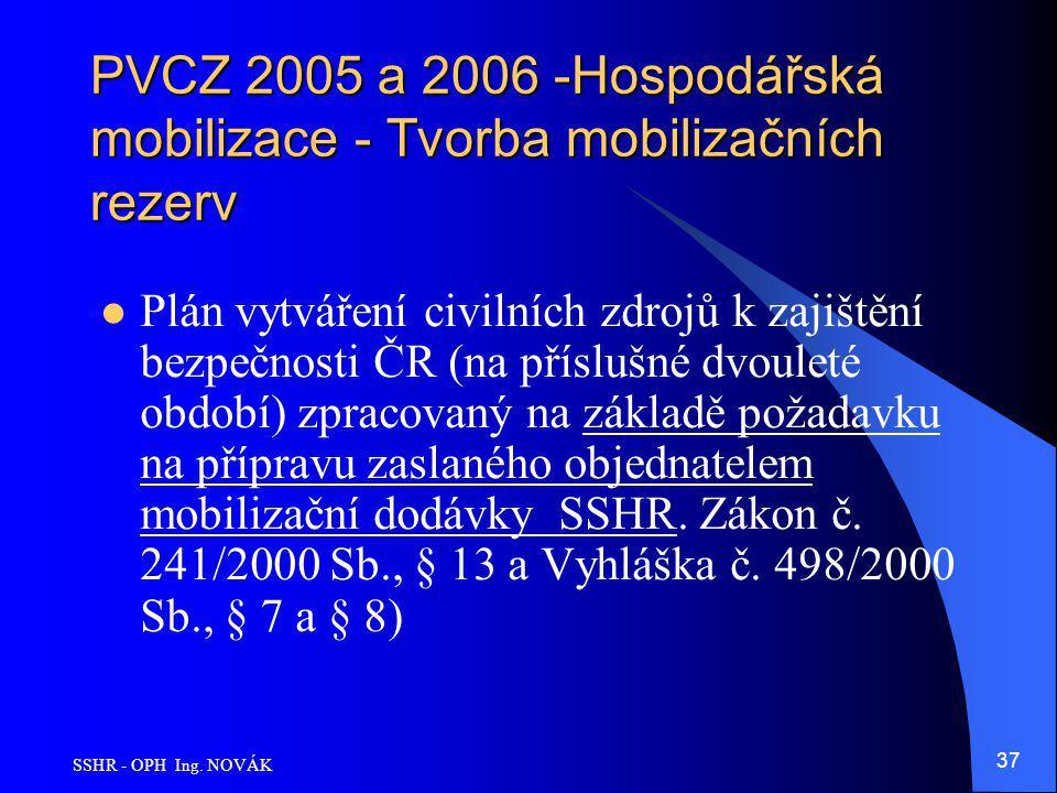 SSHR - OPH Ing. NOVÁK 37 PVCZ 2005 a 2006 -Hospodářská mobilizace - Tvorba mobilizačních rezerv Plán vytváření civilních zdrojů k zajištění bezpečnost