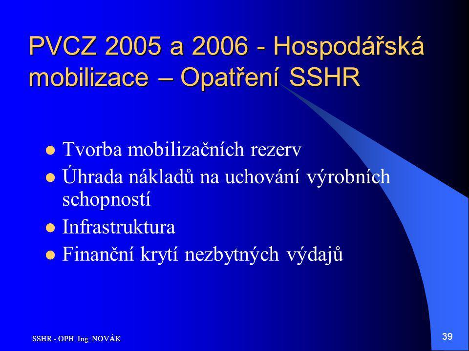 SSHR - OPH Ing. NOVÁK 39 PVCZ 2005 a 2006 - Hospodářská mobilizace – Opatření SSHR Tvorba mobilizačních rezerv Úhrada nákladů na uchování výrobních sc