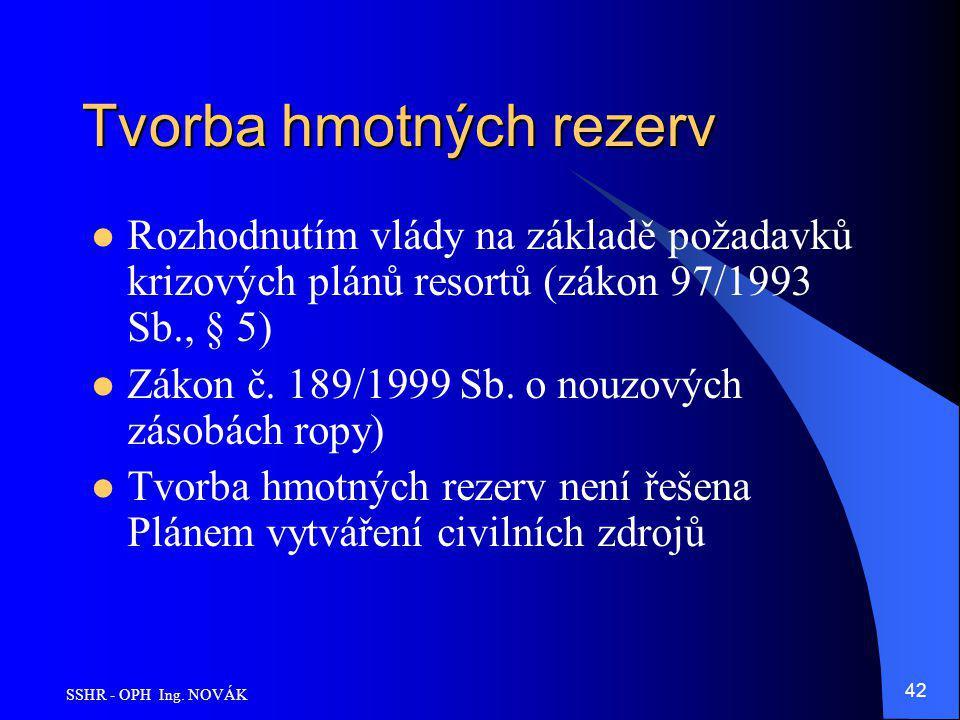 SSHR - OPH Ing. NOVÁK 42 Tvorba hmotných rezerv Rozhodnutím vlády na základě požadavků krizových plánů resortů (zákon 97/1993 Sb., § 5) Zákon č. 189/1