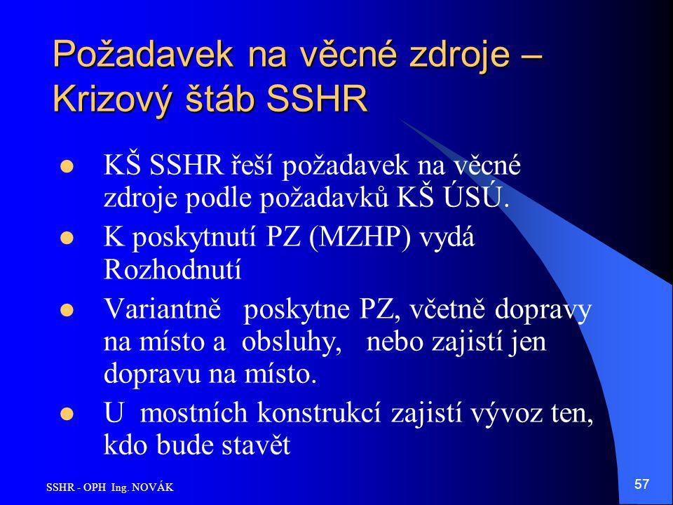 SSHR - OPH Ing. NOVÁK 57 Požadavek na věcné zdroje – Krizový štáb SSHR KŠ SSHR řeší požadavek na věcné zdroje podle požadavků KŠ ÚSÚ. K poskytnutí PZ