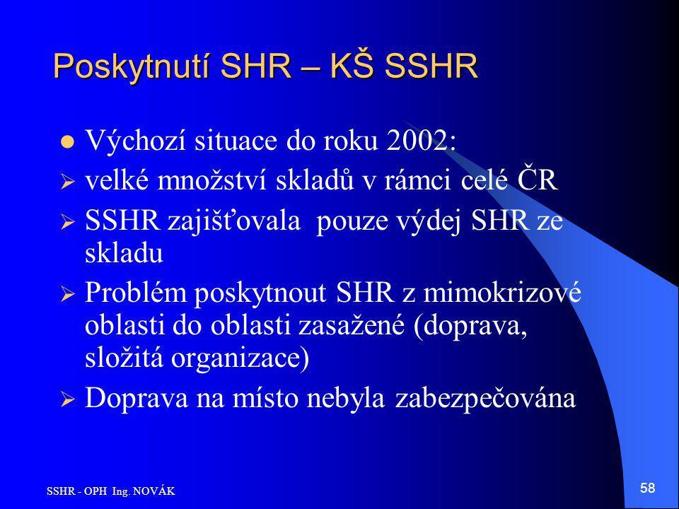 SSHR - OPH Ing. NOVÁK 58 Výchozí situace do roku 2002:  velké množství skladů v rámci celé ČR  SSHR zajišťovala pouze výdej SHR ze skladu  Problém