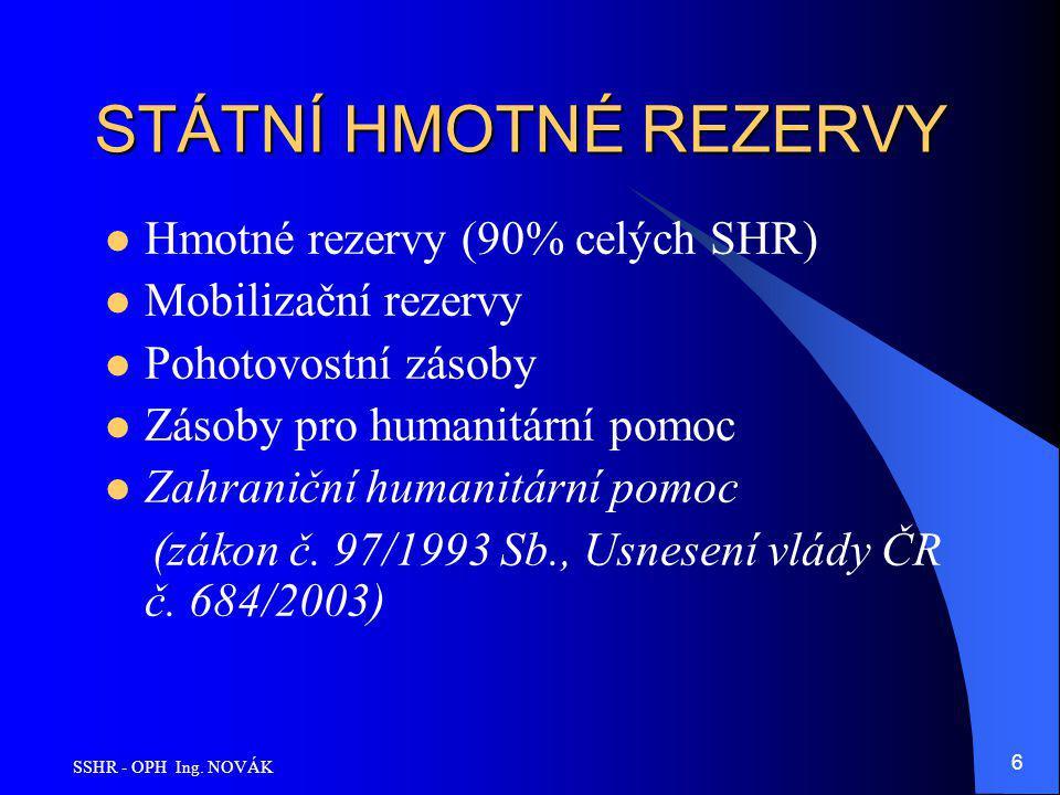 6 STÁTNÍ HMOTNÉ REZERVY Hmotné rezervy (90% celých SHR) Mobilizační rezervy Pohotovostní zásoby Zásoby pro humanitární pomoc Zahraniční humanitární po