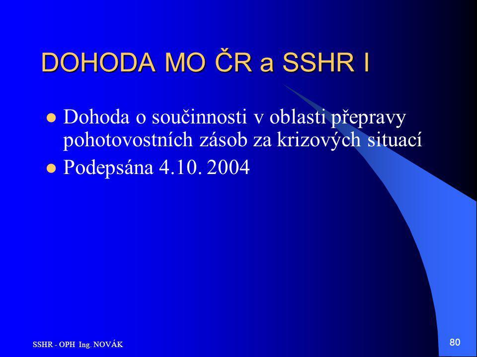 SSHR - OPH Ing. NOVÁK 80 DOHODA MO ČR a SSHR I Dohoda o součinnosti v oblasti přepravy pohotovostních zásob za krizových situací Podepsána 4.10. 2004