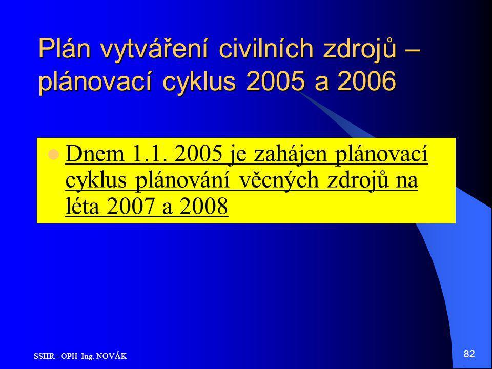 SSHR - OPH Ing. NOVÁK 82 Plán vytváření civilních zdrojů – plánovací cyklus 2005 a 2006 Dnem 1.1. 2005 je zahájen plánovací cyklus plánování věcných z