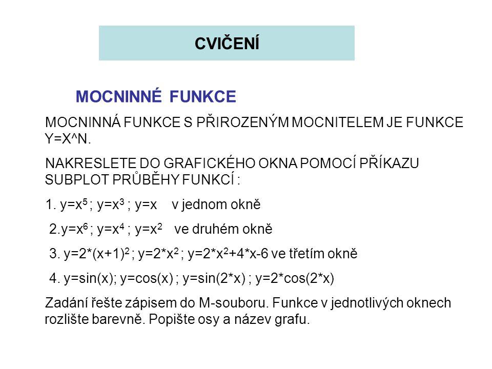 CVIČENÍ MOCNINNÉ FUNKCE MOCNINNÁ FUNKCE S PŘIROZENÝM MOCNITELEM JE FUNKCE Y=X^N.