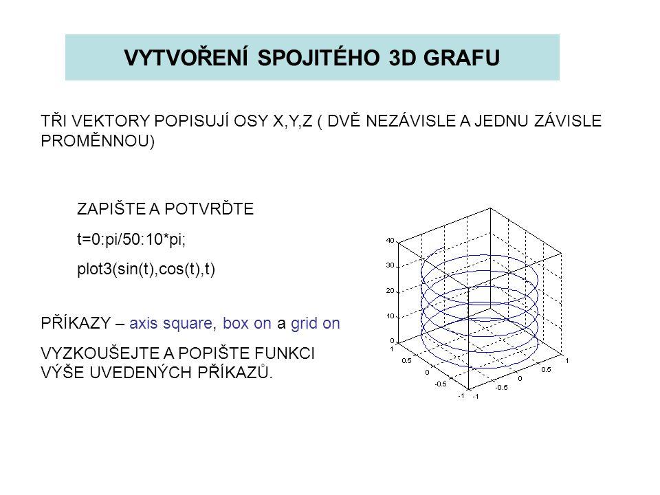 VYTVOŘENÍ SPOJITÉHO 3D GRAFU TŘI VEKTORY POPISUJÍ OSY X,Y,Z ( DVĚ NEZÁVISLE A JEDNU ZÁVISLE PROMĚNNOU) ZAPIŠTE A POTVRĎTE t=0:pi/50:10*pi; plot3(sin(t),cos(t),t) PŘÍKAZY – axis square, box on a grid on VYZKOUŠEJTE A POPIŠTE FUNKCI VÝŠE UVEDENÝCH PŘÍKAZŮ.