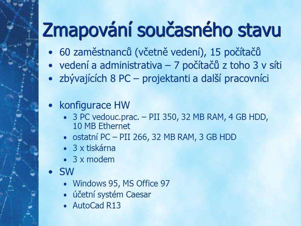 Zmapování současného stavu 60 zaměstnanců (včetně vedení), 15 počítačů vedení a administrativa – 7 počítačů z toho 3 v síti zbývajících 8 PC – projekt