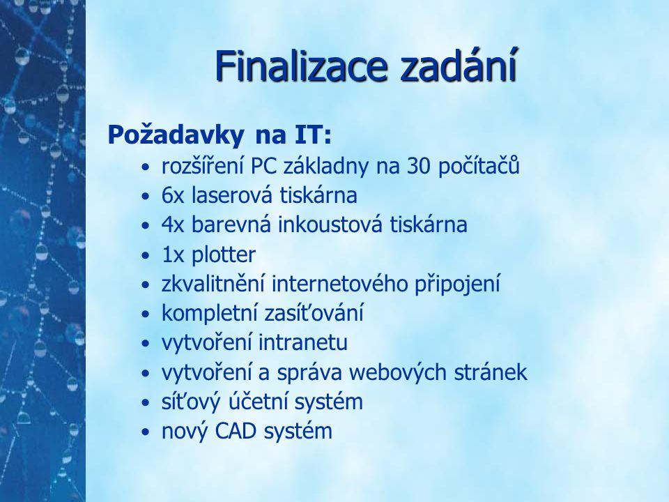 Návrh řešení vytvoření IT oddělení o 2 zaměstnancích nákup HW 3 počítače PII 350 se zachovají vytvoření síťového propojení všech 30 PC – 100 MB Ethernet 1 PC použit jako server Komunikace s IT oddělením pomocí elektronického formuláře v rámci intranetu