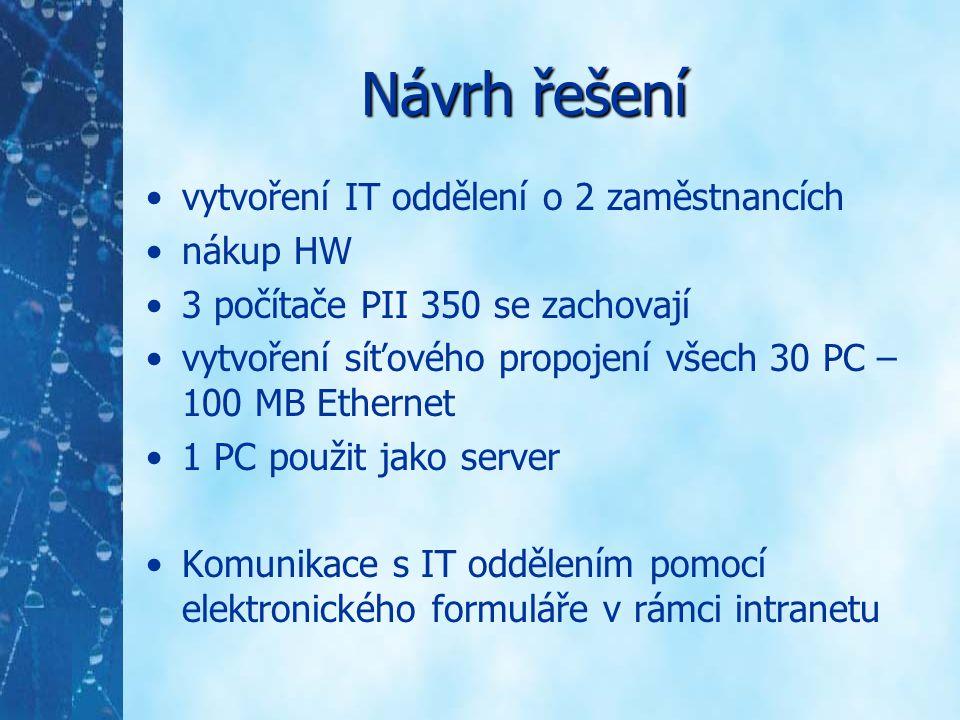 Návrh řešení vytvoření IT oddělení o 2 zaměstnancích nákup HW 3 počítače PII 350 se zachovají vytvoření síťového propojení všech 30 PC – 100 MB Ethern