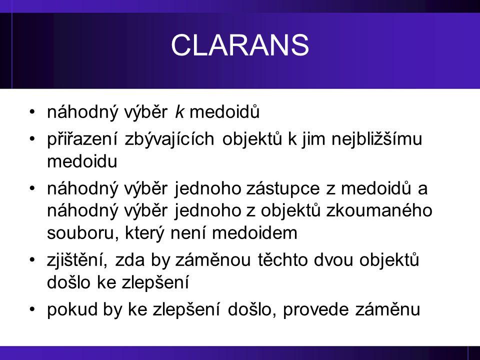 CLARANS náhodný výběr k medoidů přiřazení zbývajících objektů k jim nejbližšímu medoidu náhodný výběr jednoho zástupce z medoidů a náhodný výběr jedno