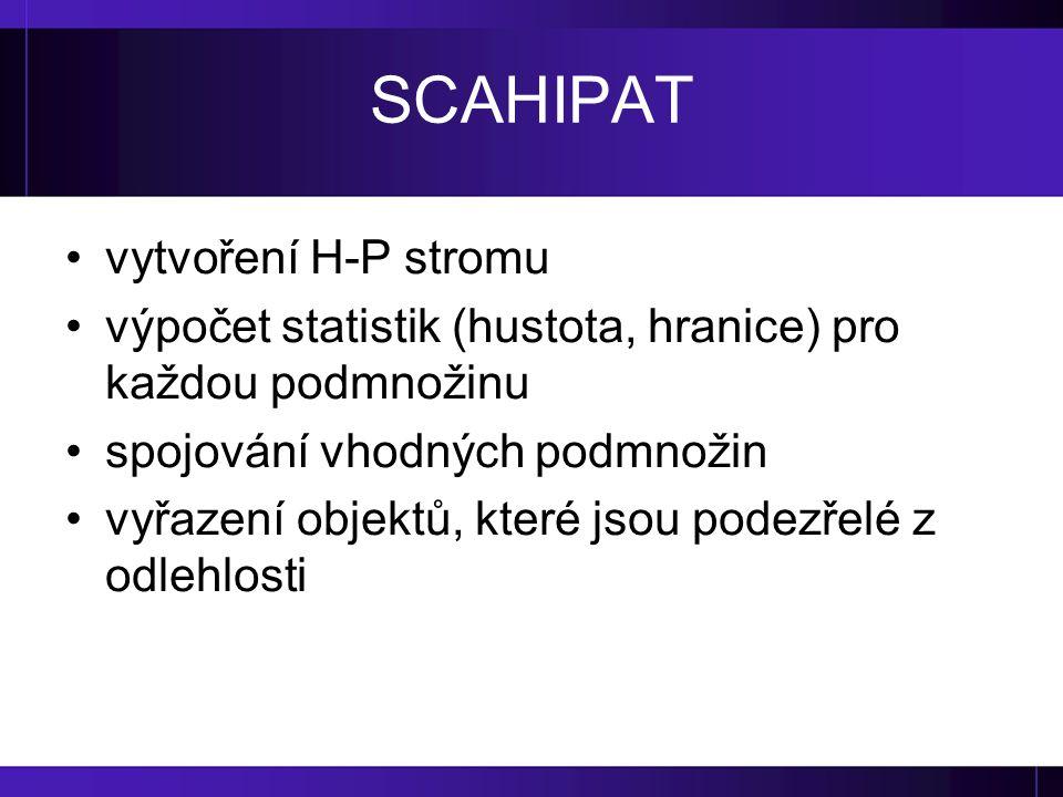 SCAHIPAT vytvoření H-P stromu výpočet statistik (hustota, hranice) pro každou podmnožinu spojování vhodných podmnožin vyřazení objektů, které jsou pod