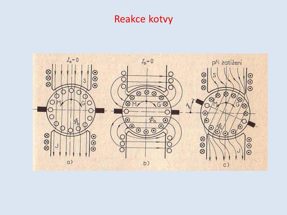 Jednoduše řečeno, reakce kotvy je působení a deformace magnetického pole buzení magnetickým polem kotvy.