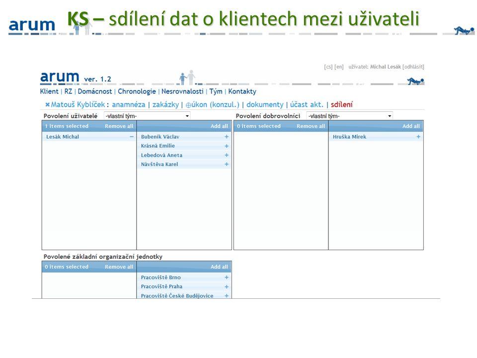 KS – sdílení dat o klientech mezi uživateli