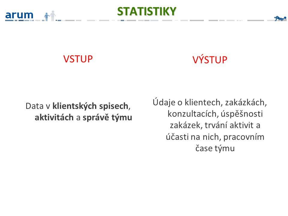 STATISTIKY VSTUP Data v klientských spisech, aktivitách a správě týmu VÝSTUP Údaje o klientech, zakázkách, konzultacích, úspěšnosti zakázek, trvání ak