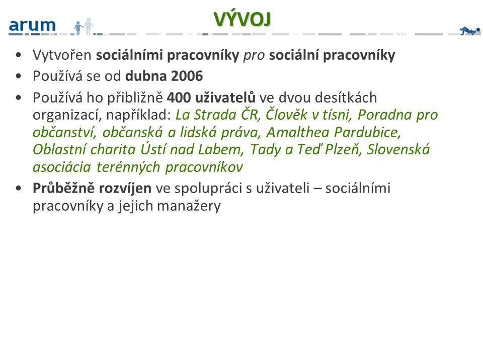VÝVOJ Vytvořen sociálními pracovníky pro sociální pracovníky Používá se od dubna 2006 Používá ho přibližně 400 uživatelů ve dvou desítkách organizací,
