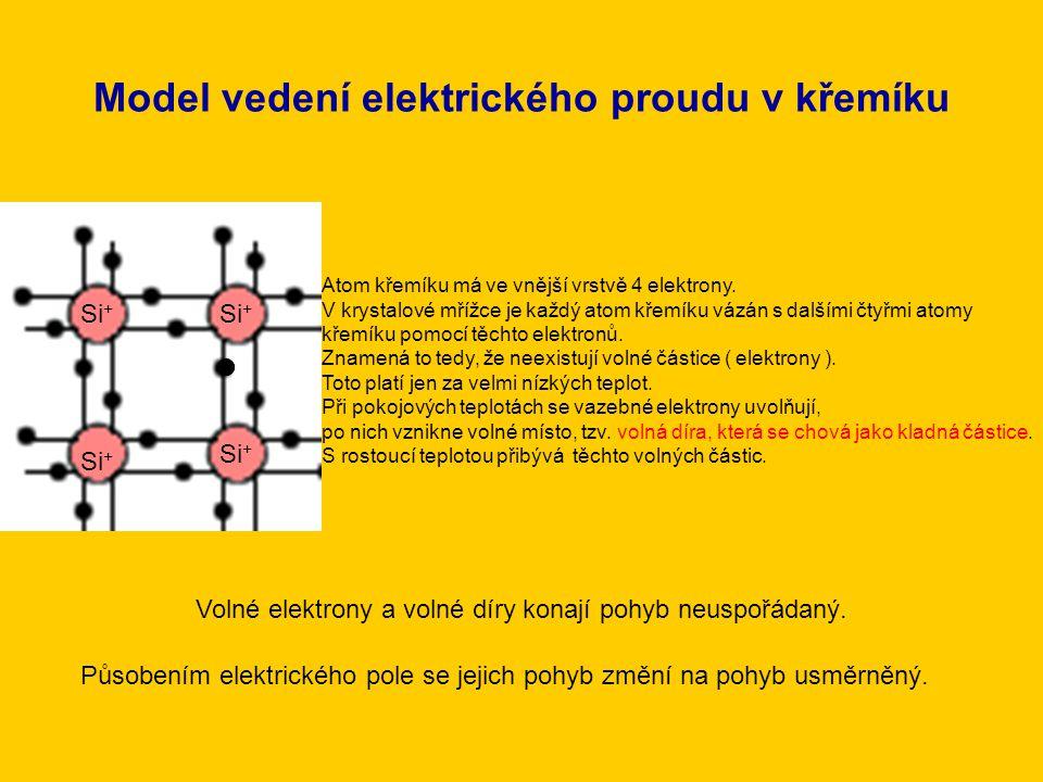 Model vedení elektrického proudu v křemíku Si + Atom křemíku má ve vnější vrstvě 4 elektrony. V krystalové mřížce je každý atom křemíku vázán s dalším