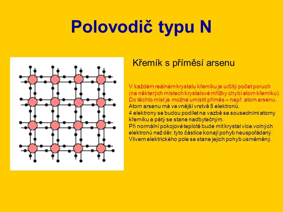 Polovodič typu N Křemík s příměsí arsenu V každém reálném krystalu křemíku je určitý počet poruch (na některých místech krystalové mřížky chybí atom k