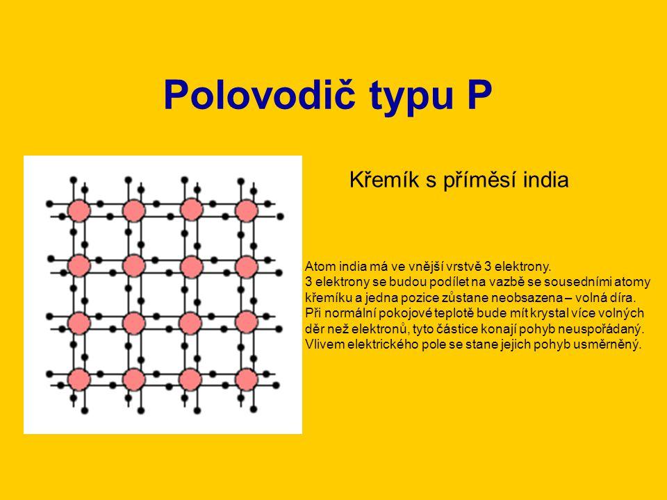 Polovodič typu P Křemík s příměsí india Atom india má ve vnější vrstvě 3 elektrony. 3 elektrony se budou podílet na vazbě se sousedními atomy křemíku