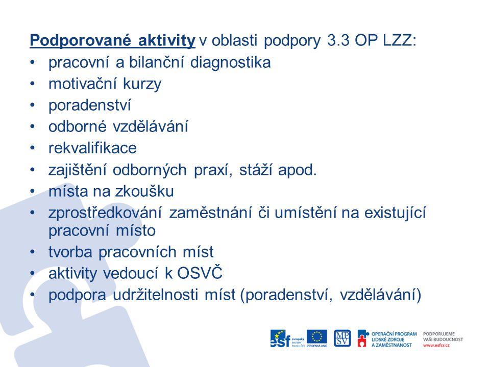 Podporované aktivity v oblasti podpory 3.3 OP LZZ: pracovní a bilanční diagnostika motivační kurzy poradenství odborné vzdělávání rekvalifikace zajištění odborných praxí, stáží apod.