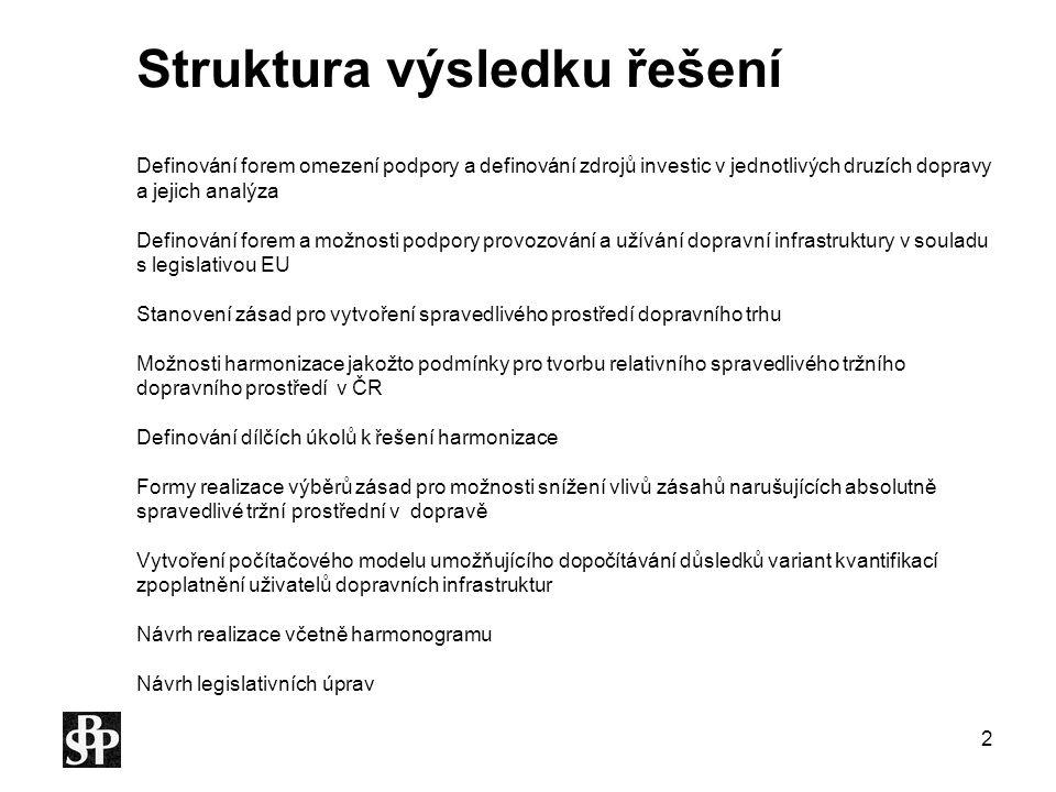"""23 Strukturování zásad Tři úrovně """"zásad Zásady jež je nutné respektovat na základě předpisů EU."""