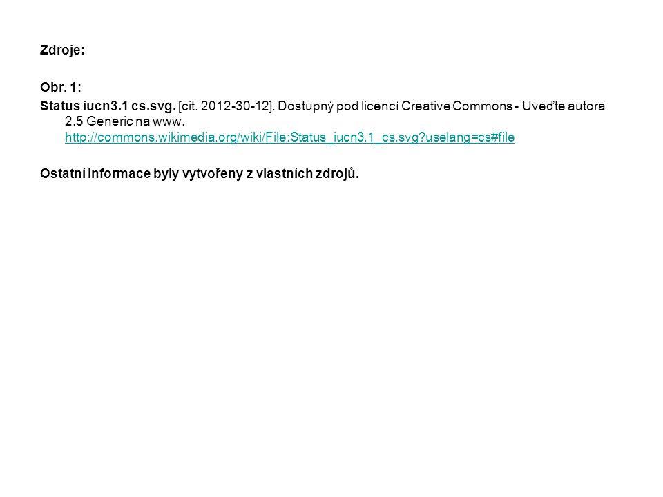 Zdroje: Obr. 1: Status iucn3.1 cs.svg. [cit. 2012-30-12].