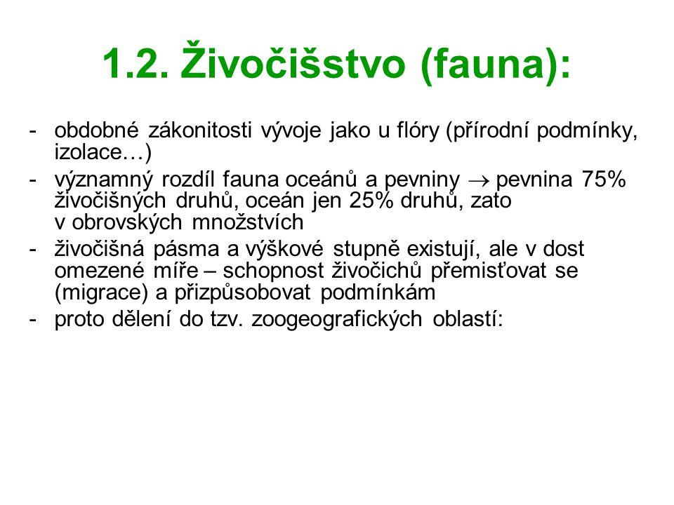 1.2. Živočišstvo (fauna): -obdobné zákonitosti vývoje jako u flóry (přírodní podmínky, izolace…) -významný rozdíl fauna oceánů a pevniny  pevnina 75%