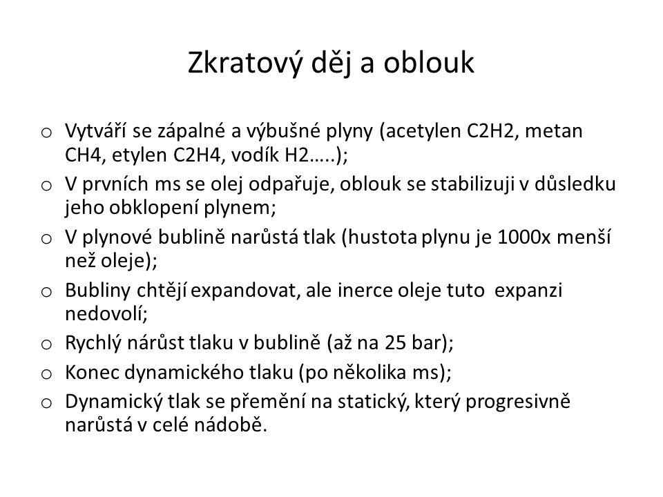 Zkratový děj a oblouk o Vytváří se zápalné a výbušné plyny (acetylen C2H2, metan CH4, etylen C2H4, vodík H2…..); o V prvních ms se olej odpařuje, oblo