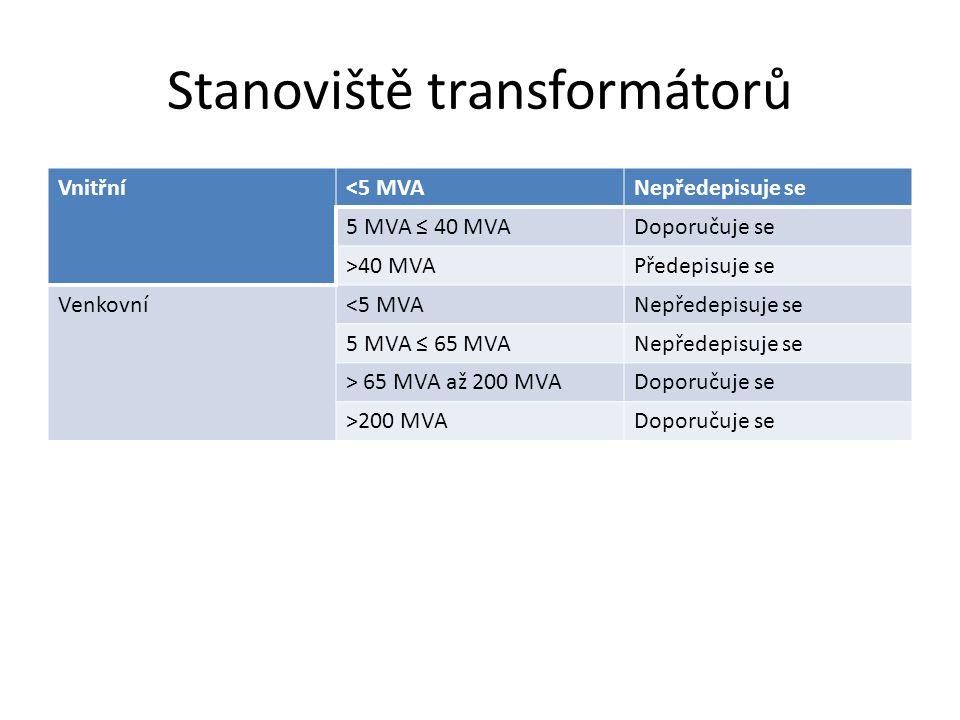 Stanoviště transformátorů Vnitřní<5 MVANepředepisuje se 5 MVA ≤ 40 MVADoporučuje se >40 MVAPředepisuje se Venkovní<5 MVANepředepisuje se 5 MVA ≤ 65 MV