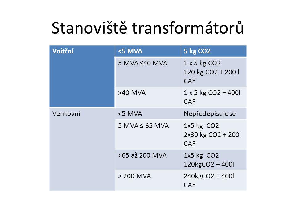 Stanoviště transformátorů 5 kg CO Vnitřní<5 MVA5 kg CO2 5 MVA ≤40 MVA1 x 5 kg CO2 120 kg CO2 + 200 l CAF >40 MVA1 x 5 kg CO2 + 400l CAF Venkovní<5 MVA