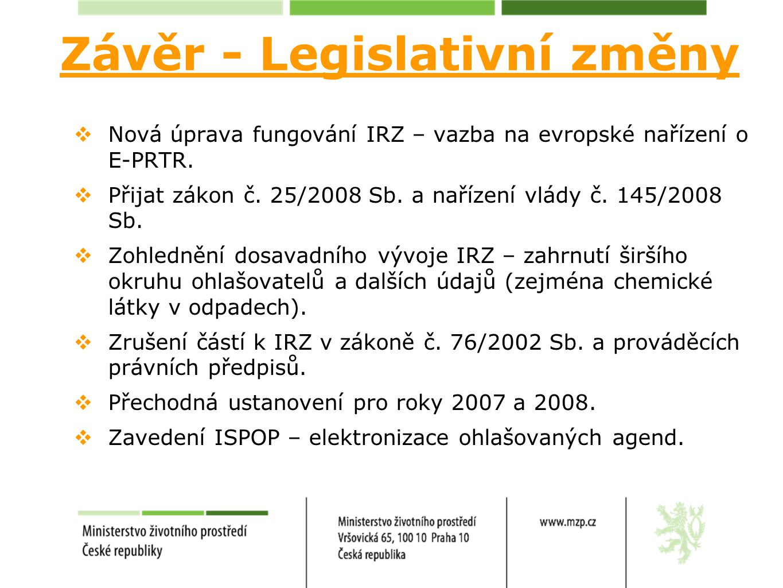 Závěr - Legislativní změny  Nová úprava fungování IRZ – vazba na evropské nařízení o E-PRTR.  Přijat zákon č. 25/2008 Sb. a nařízení vlády č. 145/20